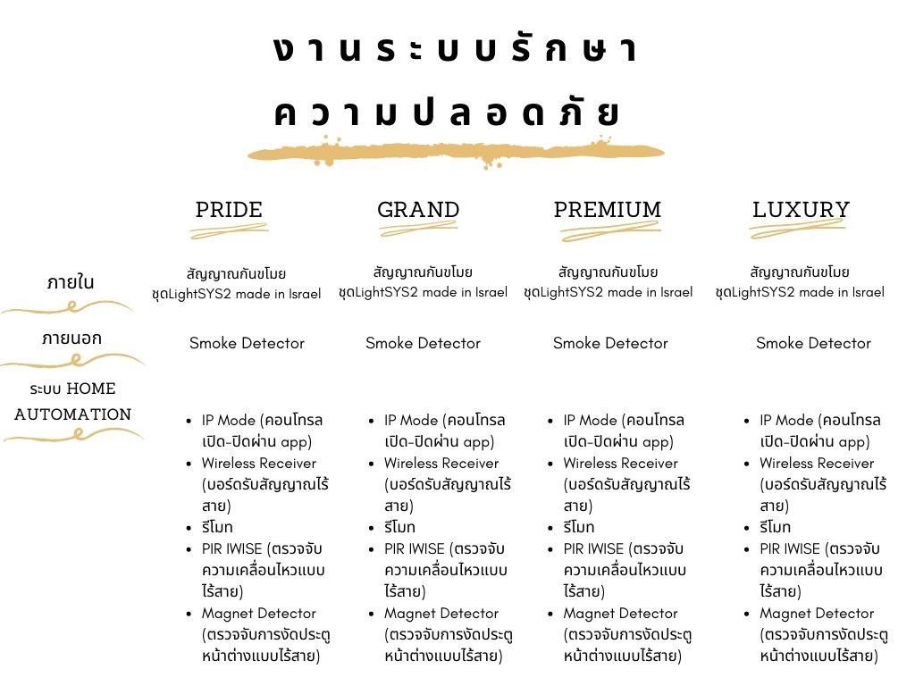 Orange Food Concept Map Chart (12)