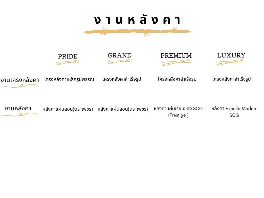 Orange Food Concept Map Chart (2)